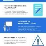 GDPR Privacy Avvocato Milano Poretti Passalacqua studio legale